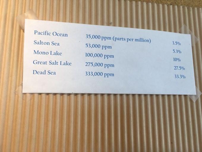 Abbildung 10: Aushang im Visitor Center für den Salzgehalt im Salton Sea: Quelle: Visitor Center am Salton Sea