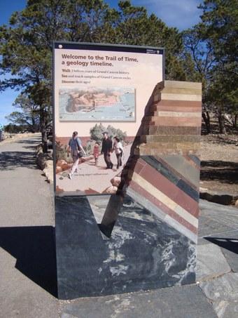 Abbildung 8 (links): Informationstafel im Nationalpark.  Quelle: Walther 2018.